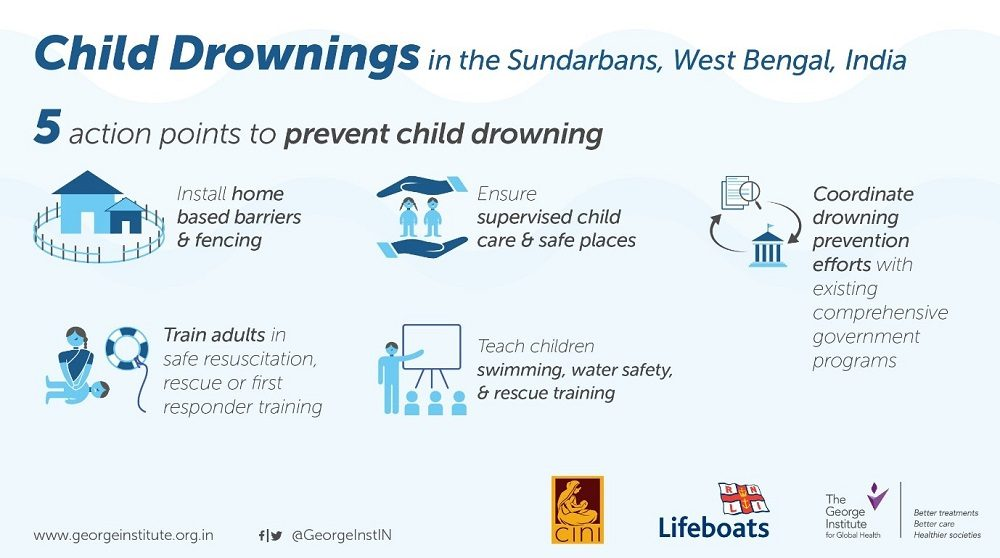 Drowning Graphic 3