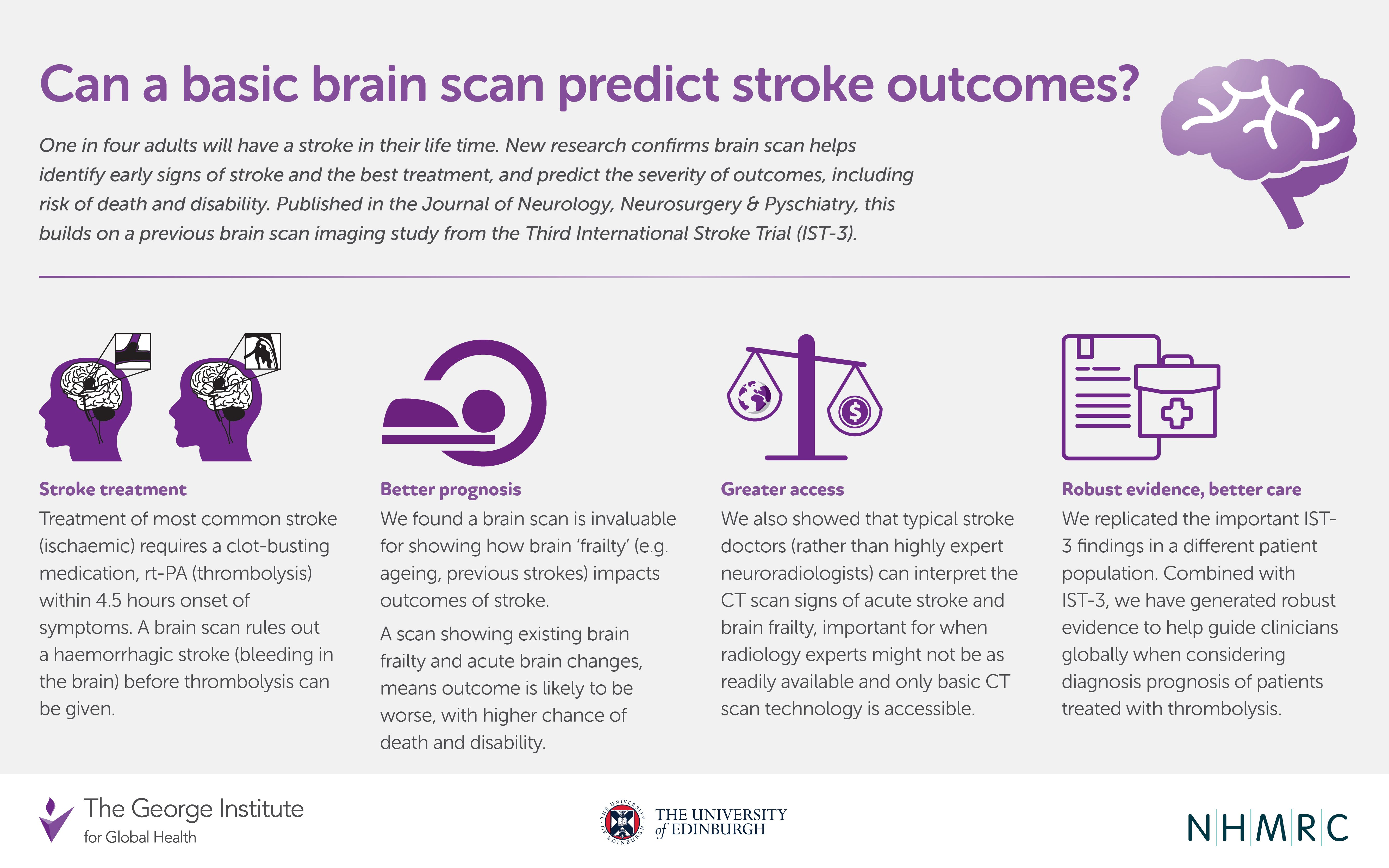 brain scan for stroke infographic